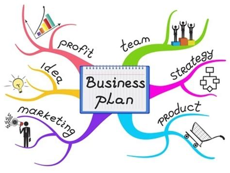 Simple sample business plan template